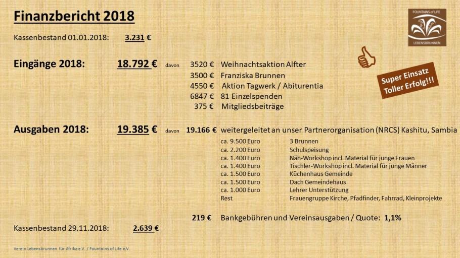 Präsentation Mitgliederversammlung 2018 - 11 - V3 - Finanzen